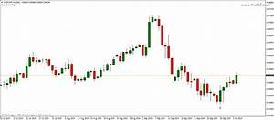 High Probability Chart Patterns Engulfing Candlestick Pattern Definition How To Trade