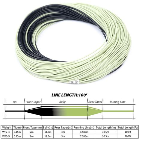 sink tip fly line closeout maximumcatch fly fishing line color weight forward