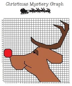 Christmas Reindeer Coordinate Graphing   Kid Crafts  Pinterest  Math, School And Graphing