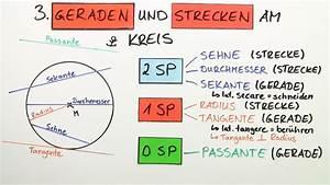 Tangente Berechnen Ohne Punkt : kreis definition begriffe und konstruktion mathematik online lernen ~ Themetempest.com Abrechnung