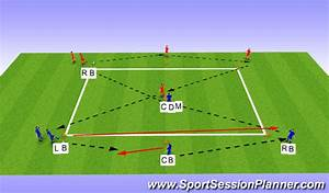 Football  Soccer  Switching Play