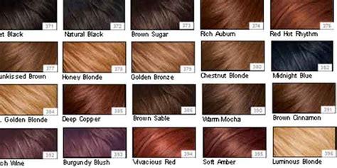 Hair Shade Chart by Hair Fashion 2011 Hair Shade Chart For 2011