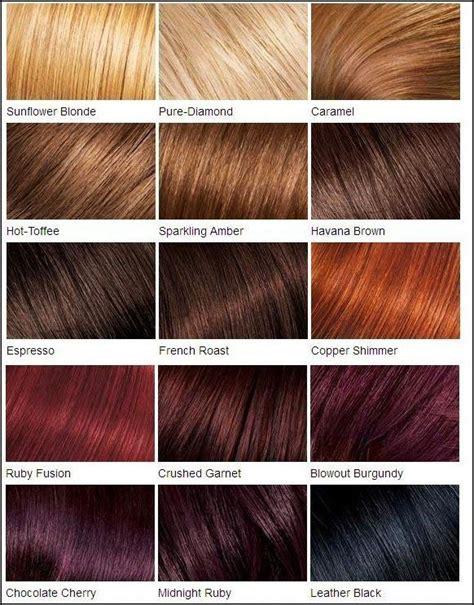 differentes types de couleurs de cheveux roux chatains  blonds