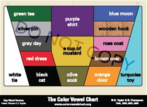 color vowel chart the color vowel chart accent variation olive auburn