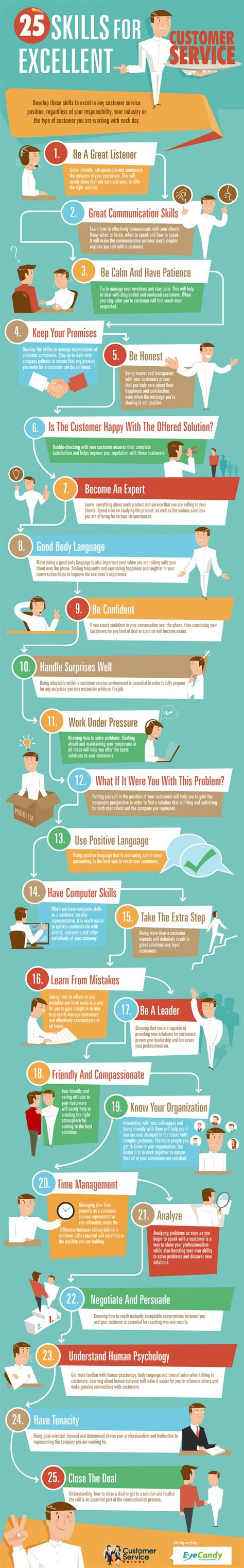 25 Skills For Excellent Customer Service Visually