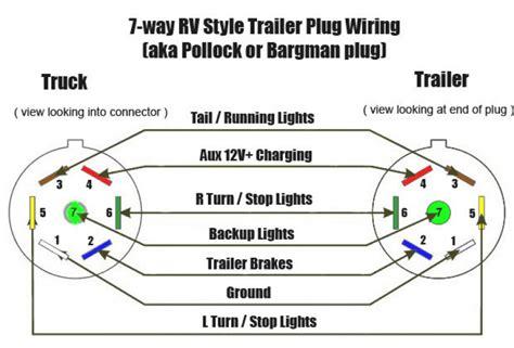 wiring diagram for a 7 pin trailer readingrat net