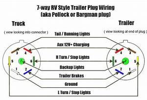 Wiring Diagram For A 7 Pin Trailer Plug  U2013 Readingrat Net