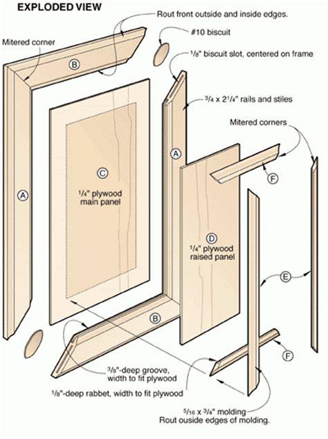 how to build raised panel cabinet doors raised panel doors
