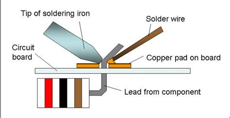 Electronics Primer How Solder Electronic Components