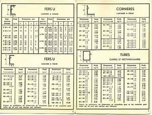 U Profil Trockenbau Maße : modif remorque pour bennage par treuil ~ A.2002-acura-tl-radio.info Haus und Dekorationen