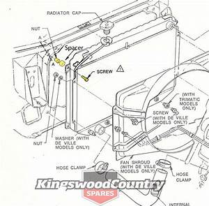 Holden Alloy Radiator Fitting Kit Mount Bolts V8 6cyl Hq