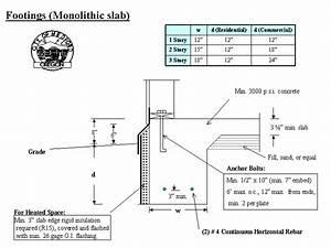 Monolithic Slab Foundation Design City Of Medford Oregon Faqs