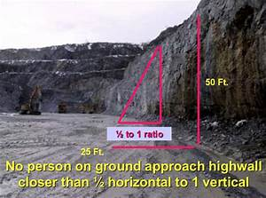Amit 129  Lesson 10 Mine Ground Control  U2013 Mining Mill