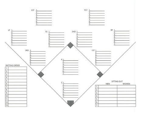 psl tools  player usage softball templates softball