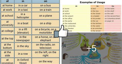 prepositions  time  place    eslbuzz