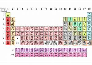 Four elements will be added to the periodic table. Here's ...