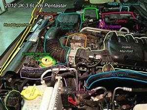 Know Your Car  Identify Basic Parts  And Common Fixes