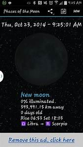 New Moon And Partial Solar Eclipse