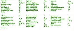 2005 Bmw Fuse Box by Subwoffer Wiring Diagram Fuse Box Bmw 745 2005 Diagram