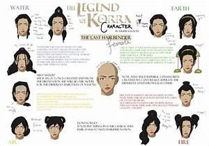 Legend Of Korra Character Hairbending Female By