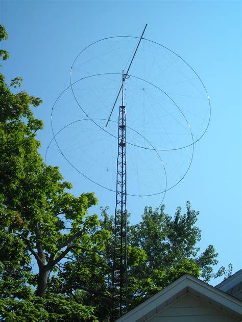 antenna qrz  amateur radio news