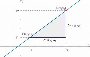 Steigung Berechnen Formel : gerade durch zwei punkte analysis ~ Themetempest.com Abrechnung