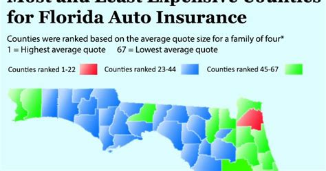 car insurance quotes florida state farm insurance insurance quotes florida car