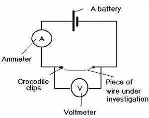resistance nichrome wire coursework eassaywrittingxfc2com With short circuit electricity science project exploratorium science