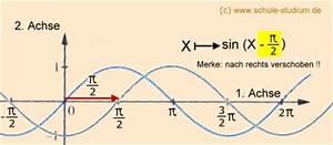 Sinus Cosinus Berechnen : sinus und kosinusfunktionen phasenverschiebung amplitude ~ Themetempest.com Abrechnung