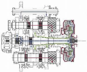 Boite Dsg7 : m canique la boite vitesse dsg 7 ~ Gottalentnigeria.com Avis de Voitures
