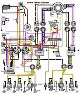 50 Hp Wiring Diagram On 85 Johnson Outboard  50  Free