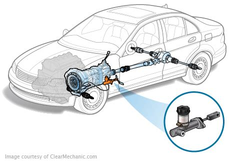 hyundai elantra clutch master cylinder replacement cost
