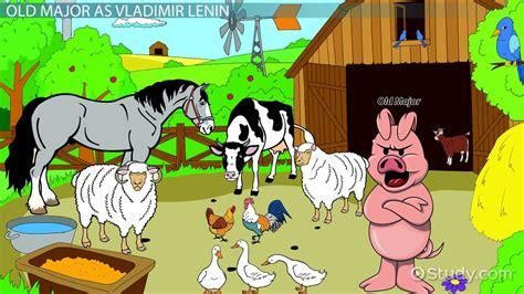 personification  animal farm video  lesson
