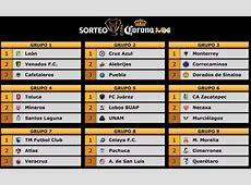 Sortean los grupos de la Copa Corona MX