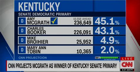 amy mcgrath defeats charles booker  kentucky primary