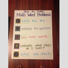 How To Solve Word Problems Anchor Chart  Anchor Charts  Pinterest  Word Problems, Anchor