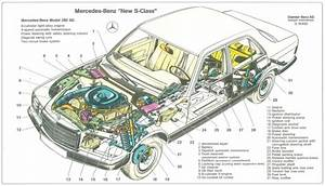 Mercedes Benz 126 W126 Service Repair Manuals
