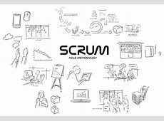 Don't Ruin Your Scrum Sprints — Use these Scrum
