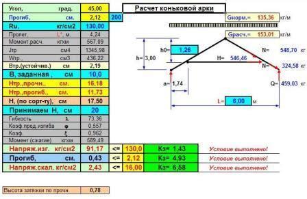 Калькулятор системы ставок расчет системы онлайн