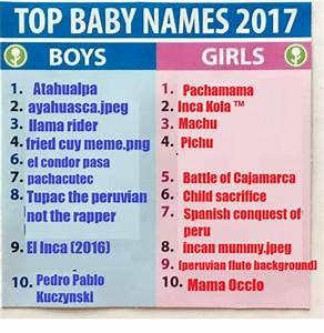 TOP BABY NAMES 2017 GIRLS BOYS 1 Atahualpa 1 Pachamama 2 ...