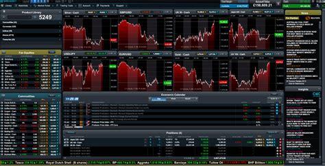 forex trading platform cmc markets doubles on its proprietary platform as