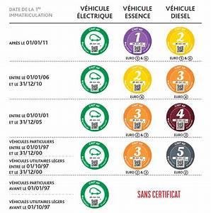 Certificat Qualité De L Air : pic de pollution communaut du pays voironnais ~ Medecine-chirurgie-esthetiques.com Avis de Voitures
