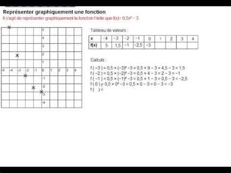 fonction d une chaise construction de la représentation graphique d 39 une fonction