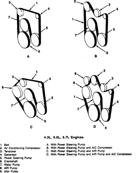 diagram  installing  serpentine belt