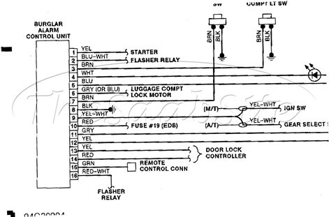 whelen justice lightbar wiring diagram free wiring diagram