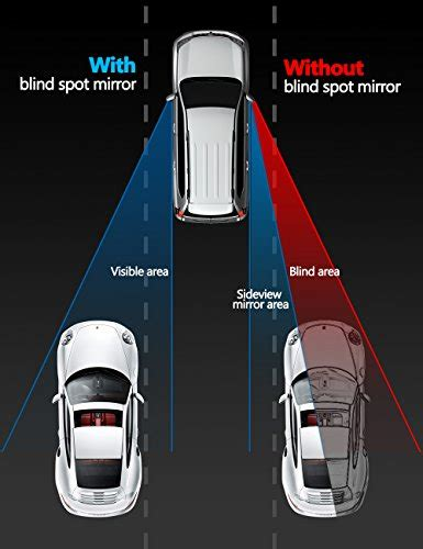 view 360 adjustable blind sp end 10 10 2017 11 47 am blind spot mirror square liberrway wide angle mirror Total