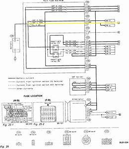 1999 Subaru Impreza 2 0 Wagon Instrument Panel Wiring Diagram