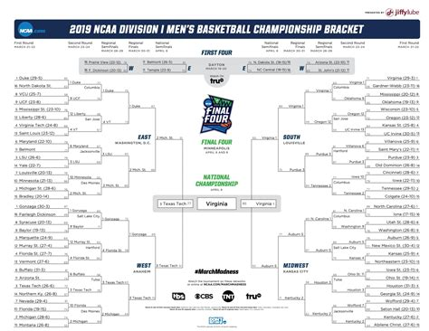 ncaa bracket printable march madness bracket