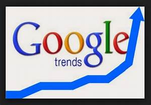 Trend Spotting Tools ... Key Ones that I Employ Successfully
