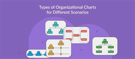 types  organizational charts structure types  companies